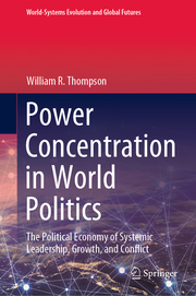 Power Concentration in World Politics