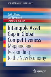 Intangible Asset Gap in Global Competitiveness