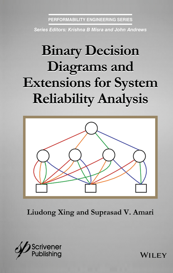 Binary Decision Diagrams And Extensions For System Reliability Analysis  E