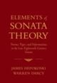 Elements of Sonata Theory