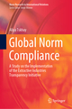 Global Norm Compliance
