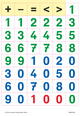 Fredo - Mathematik - Zu Ausgabe A (2015) und Ausgabe B