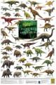 Dinosaurier aus der Kreidezeit