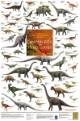 Dinosaurier aus Trias und Jura